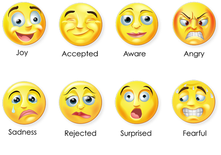 Facial Emotions
